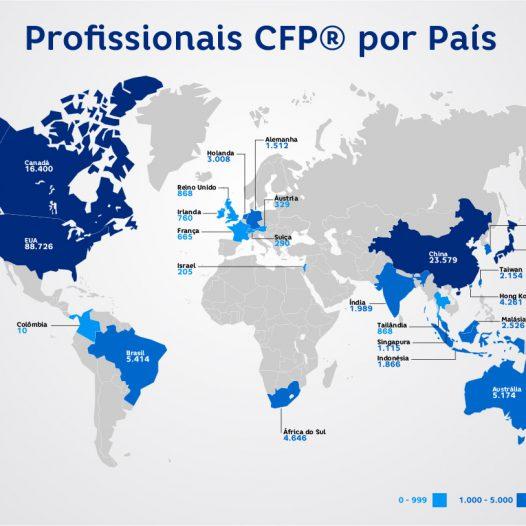 O crescimento dos profissionais CFP® no Brasil